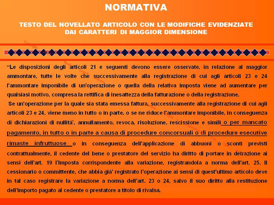 STORNO DELL IVA E STORNO DEL CREDITO Copyright 2012 _ Studio Legale Solazzo vietata la copia e la riproduzione con ogni mezzo