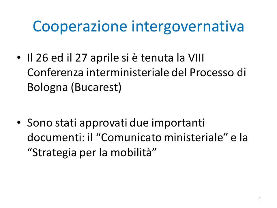 Cooperazione intergovernativa Il 26 ed il 27 aprile si è tenuta la VIII Conferenza interministeriale del Processo di Bologna (Bucarest) Sono stati approvati due importanti documenti: il Comunicato ministeriale e la Strategia per la mobilità 4