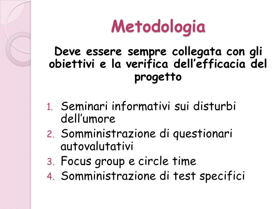 Metodologia Deve essere sempre collegata con gli obiettivi e la verifica dellefficacia del progetto 1. Seminari informativi sui disturbi dellumore 2.