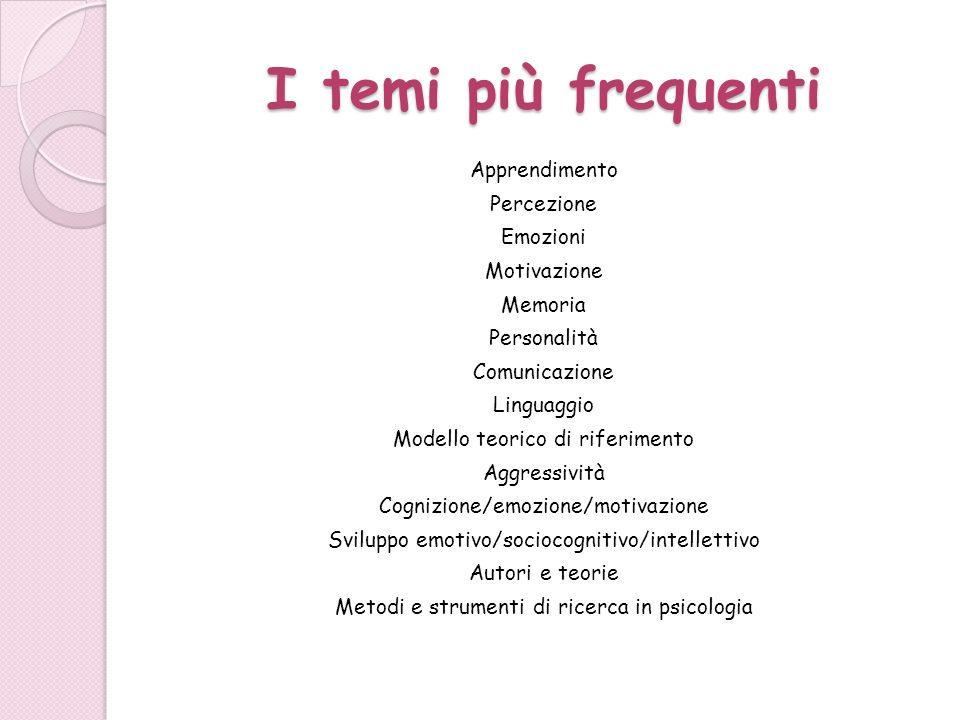 I temi più frequenti Apprendimento Percezione Emozioni Motivazione Memoria Personalità Comunicazione Linguaggio Modello teorico di riferimento Aggress