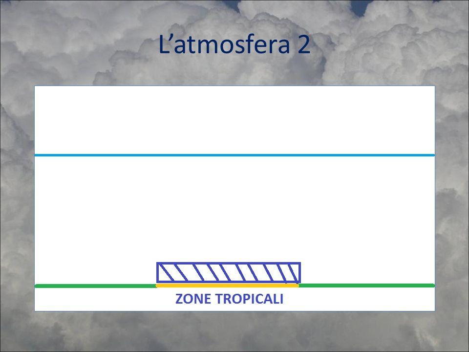 Latmosfera 2