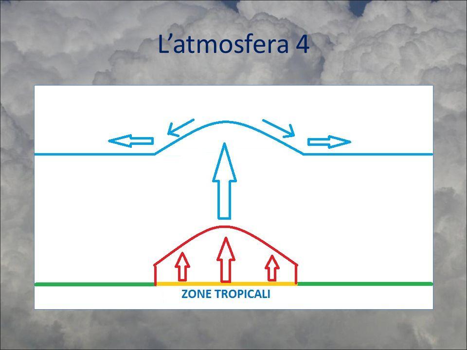 Latmosfera 4