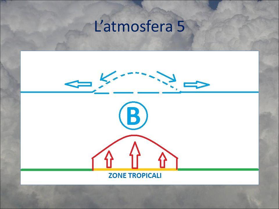 Latmosfera 5