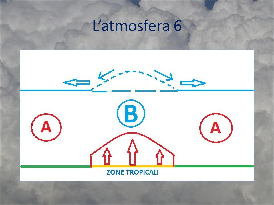 Latmosfera 6