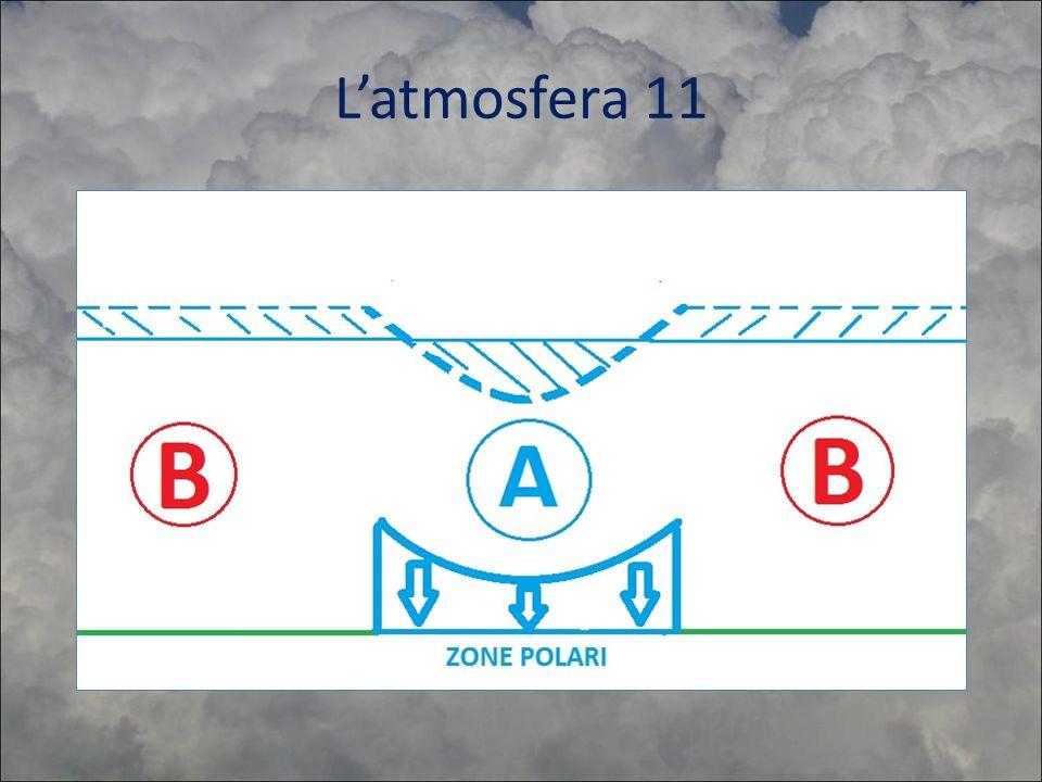 Latmosfera 11