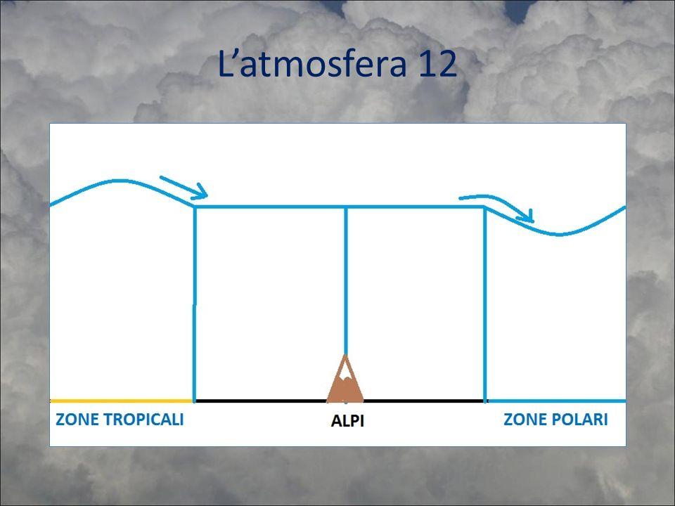 Latmosfera 12