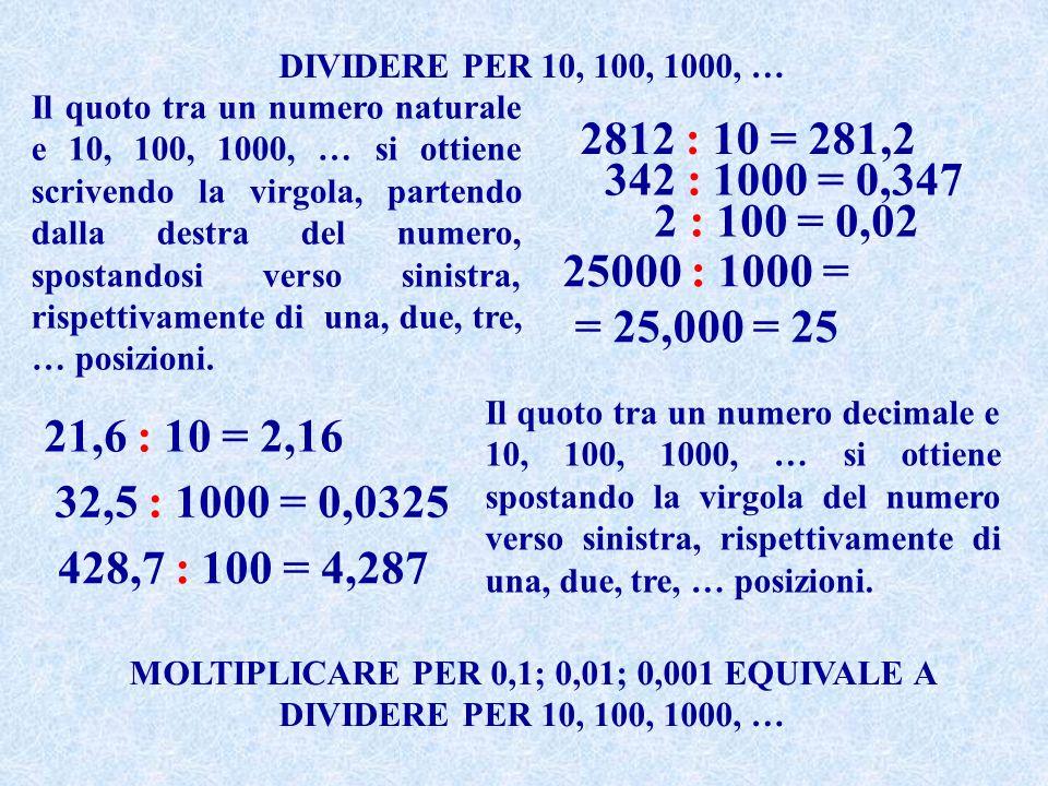 DIVIDERE PER 10, 100, 1000, … Il quoto tra un numero naturale e 10, 100, 1000, … si ottiene scrivendo la virgola, partendo dalla destra del numero, spostandosi verso sinistra, rispettivamente di una, due, tre, … posizioni.