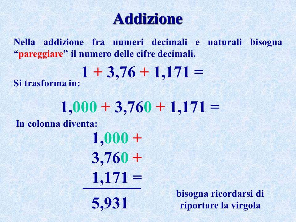 Addizione 1 + 3,76 + 1,171 = Nella addizione fra numeri decimali e naturali bisognapareggiare il numero delle cifre decimali.