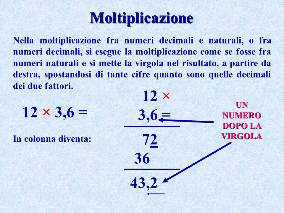 Moltiplicazione 12 × 3,6 = In colonna diventa: Nella moltiplicazione fra numeri decimali e naturali, o fra numeri decimali, si esegue la moltiplicazione come se fosse fra numeri naturali e si mette la virgola nel risultato, a partire da destra, spostandosi di tante cifre quanto sono quelle decimali dei due fattori.