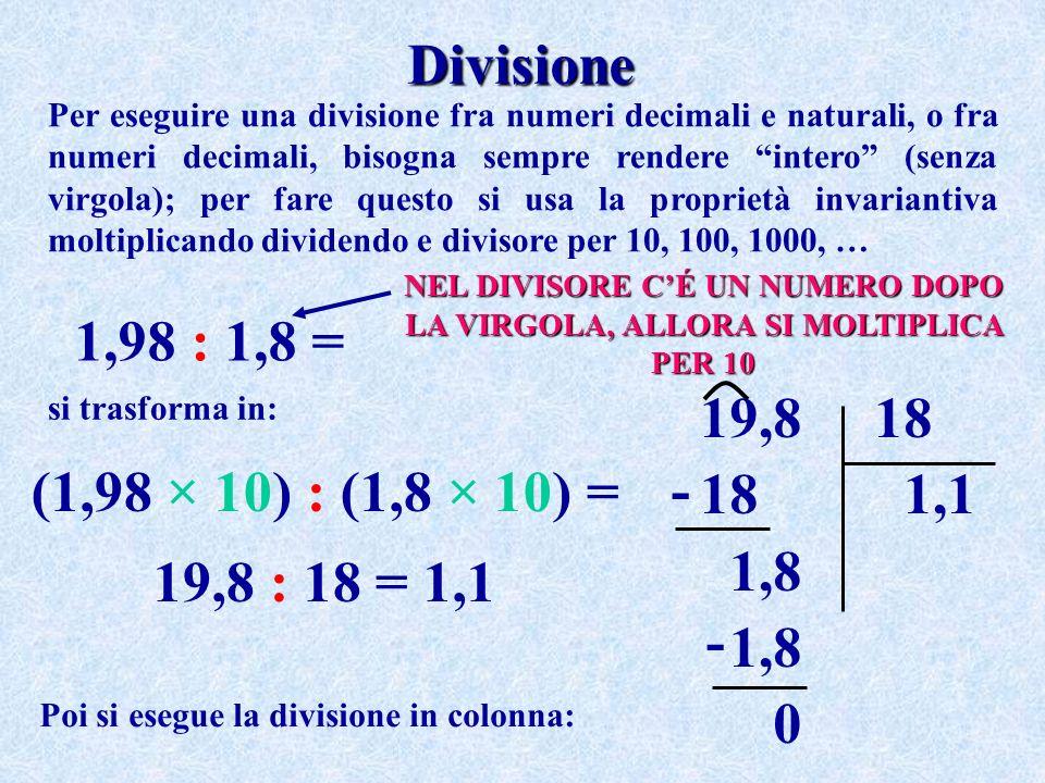 Divisione 1,98 : 1,8 = Per eseguire una divisione fra numeri decimali e naturali, o fra numeri decimali, bisogna sempre rendere intero (senza virgola); per fare questo si usa la proprietà invariantiva moltiplicando dividendo e divisore per 10, 100, 1000, … NEL DIVISORE CÉ UN NUMERO DOPO LA VIRGOLA, ALLORA SI MOLTIPLICA PER 10 si trasforma in: Poi si esegue la divisione in colonna: (1,98 × 10) : (1,8 × 10) = 19,8 : 18 = 1,1 19,8 18 18 1,1 1,8 0 - -