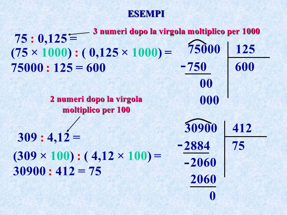 ESEMPI 75 : 0,125 = 3 numeri dopo la virgola moltiplico per 1000 (75 × 1000) : ( 0,125 × 1000) = 75000 : 125 = 600 75000 125 750 600 00 000 - 309 : 4,12 = (309 × 100) : ( 4,12 × 100) = 30900 : 412 = 75 30900 412 2884 75 2060 0 - - 2 numeri dopo la virgola moltiplico per 100