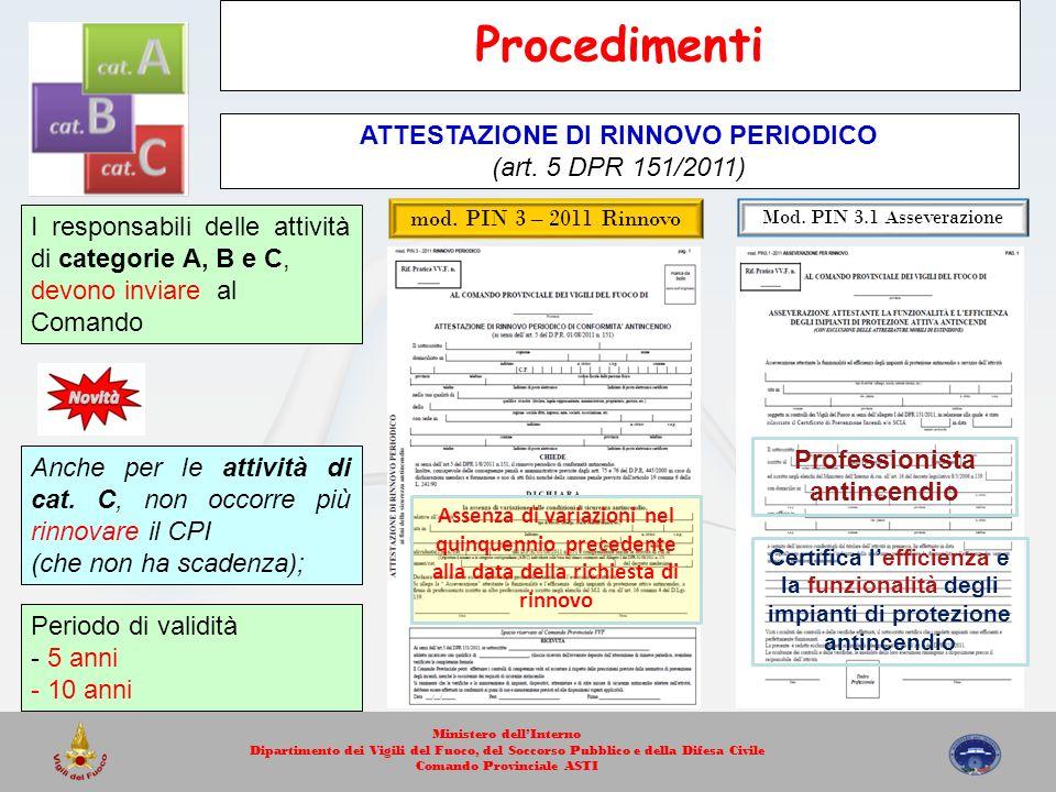 mod. PIN 3 – 2011 Rinnovo Mod. PIN 3.1 Asseverazione Assenza di variazioni nel quinquennio precedente alla data della richiesta di rinnovo Professioni
