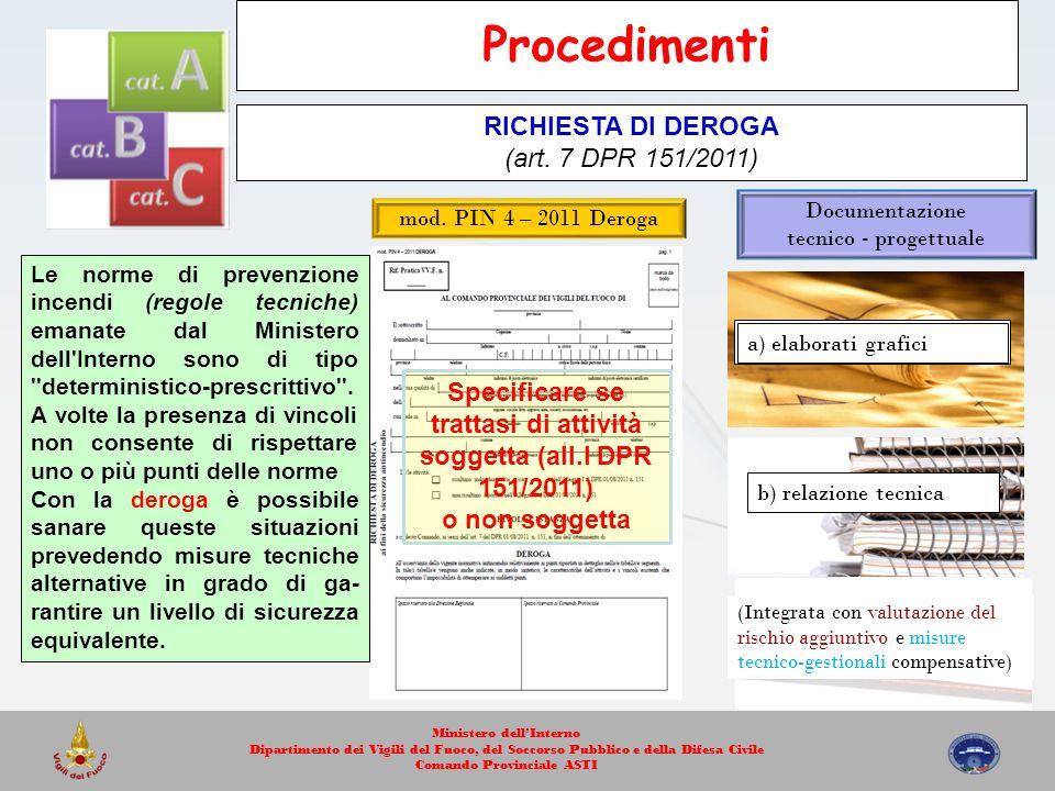mod. PIN 4 – 2011 Deroga Documentazione tecnico - progettuale a) elaborati grafici b) relazione tecnica (Integrata con valutazione del rischio aggiunt