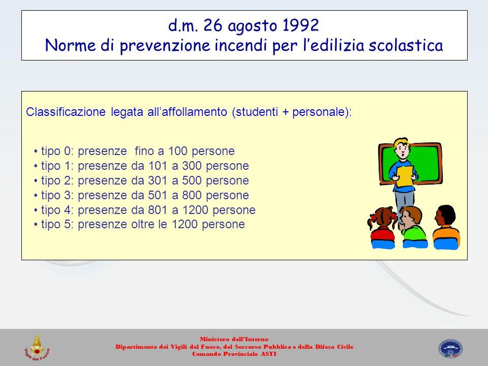 Classificazione legata allaffollamento (studenti + personale): d.m. 26 agosto 1992 Norme di prevenzione incendi per ledilizia scolastica Ministero del