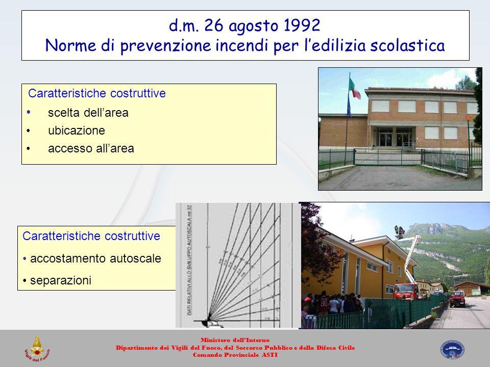 d.m. 26 agosto 1992 Norme di prevenzione incendi per ledilizia scolastica Caratteristiche costruttive scelta dellarea ubicazione accesso allarea Carat
