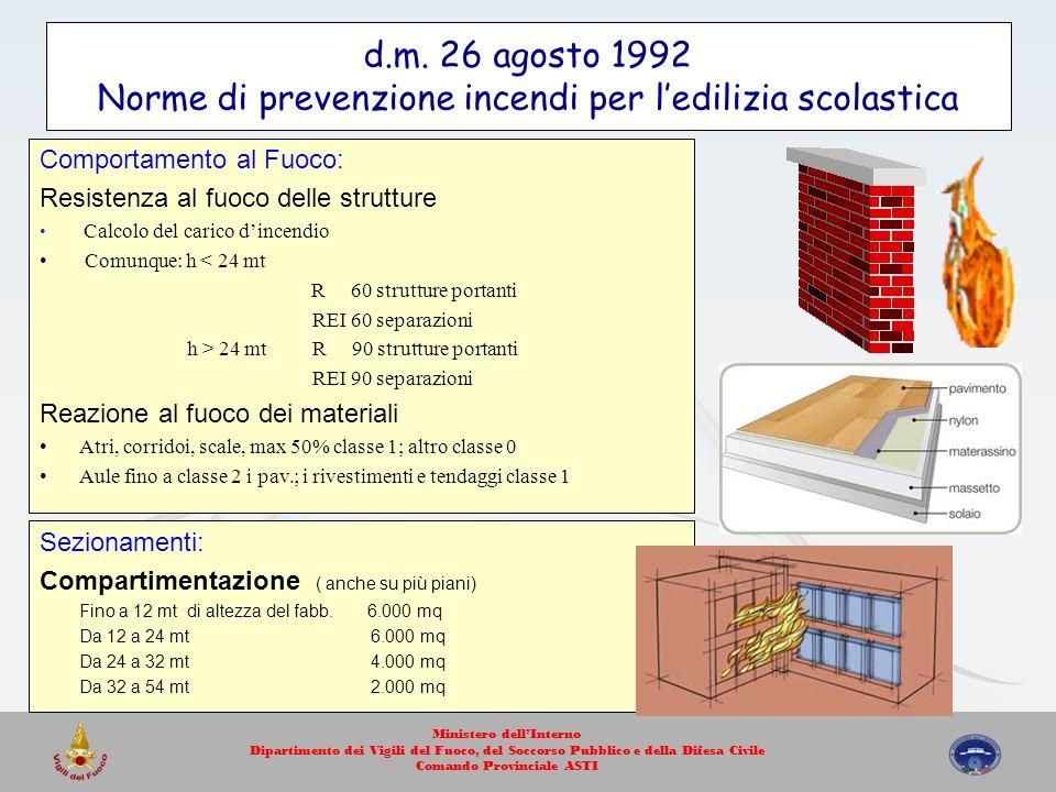 Comportamento al Fuoco: Resistenza al fuoco delle strutture Calcolo del carico dincendio Comunque: h < 24 mt R 60 strutture portanti REI 60 separazion