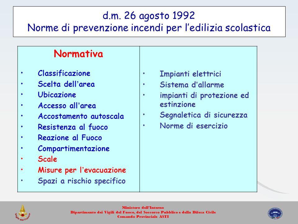 d.m. 26 agosto 1992 Norme di prevenzione incendi per ledilizia scolastica Normativa Classificazione Scelta dell area Ubicazione Accesso all area Accos