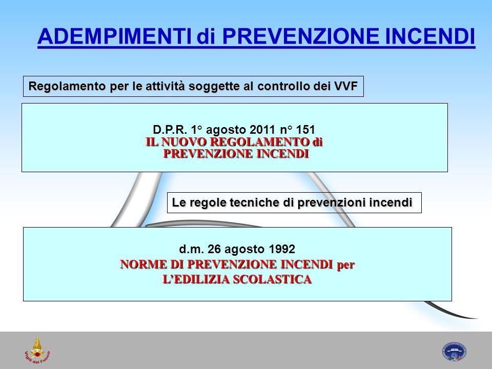 NORME DI PREVENZIONE INCENDI per d.m. 26 agosto 1992 NORME DI PREVENZIONE INCENDI per LEDILIZIA SCOLASTICA ADEMPIMENTI di PREVENZIONE INCENDI IL NUOVO