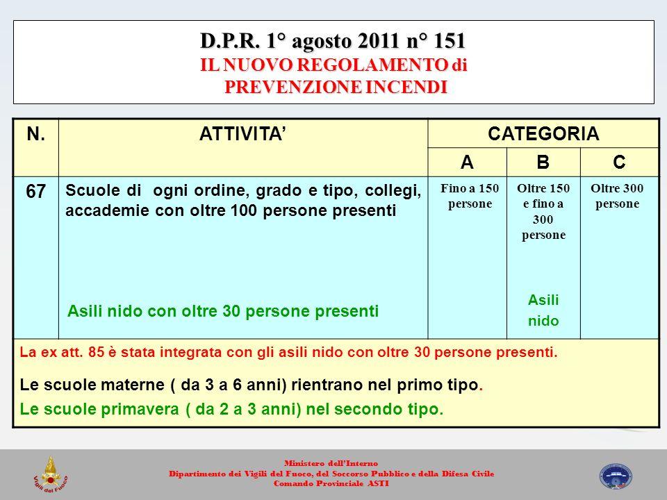 Classificazione legata allaffollamento (studenti + personale): d.m.