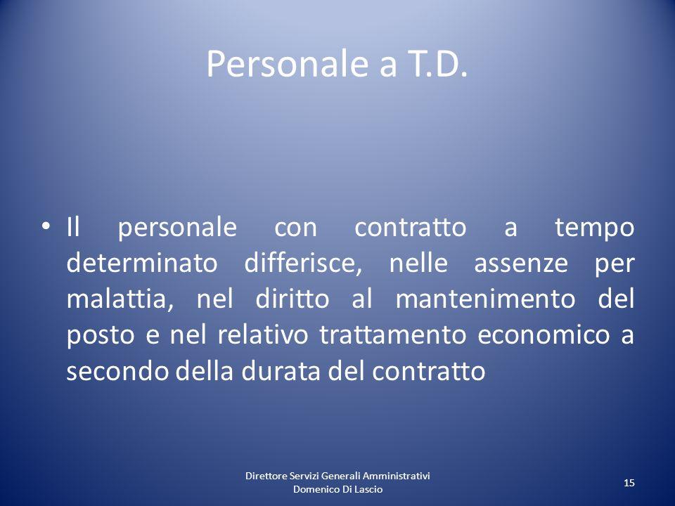 Direttore Servizi Generali Amministrativi Domenico Di Lascio 15 Personale a T.D. Il personale con contratto a tempo determinato differisce, nelle asse