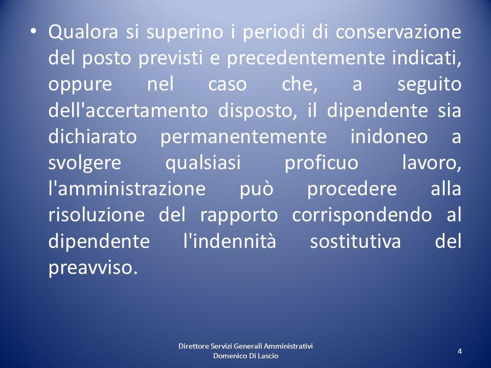 Direttore Servizi Generali Amministrativi Domenico Di Lascio 4 Qualora si superino i periodi di conservazione del posto previsti e precedentemente ind