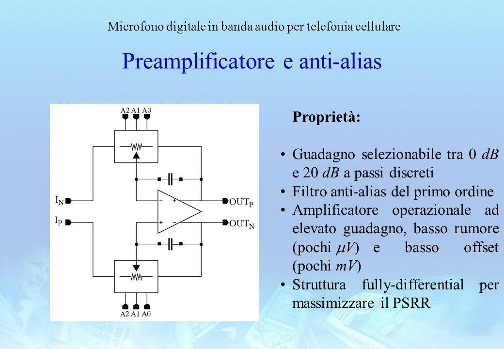 Microfono digitale in banda audio per telefonia cellulare Preamplificatore e anti-alias Proprietà: Guadagno selezionabile tra 0 dB e 20 dB a passi dis