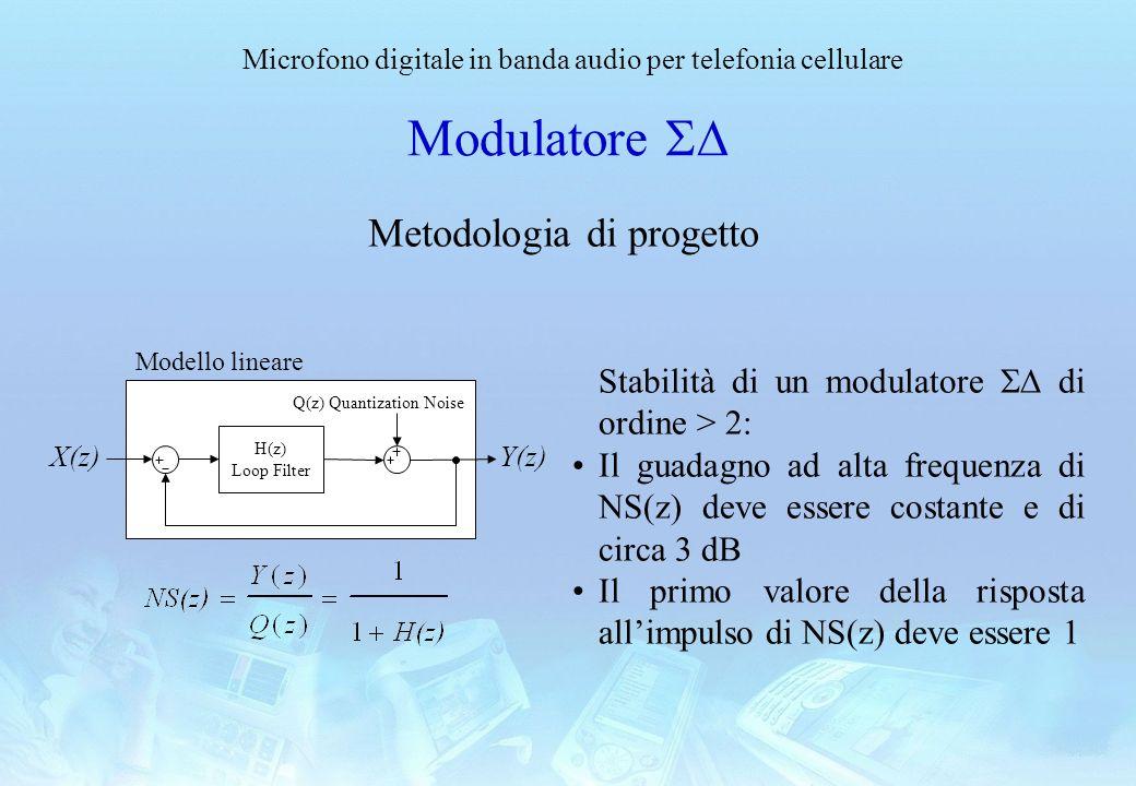 Microfono digitale in banda audio per telefonia cellulare Modulatore Metodologia di progetto H(z) Loop Filter Q(z) Quantization Noise Modello lineare