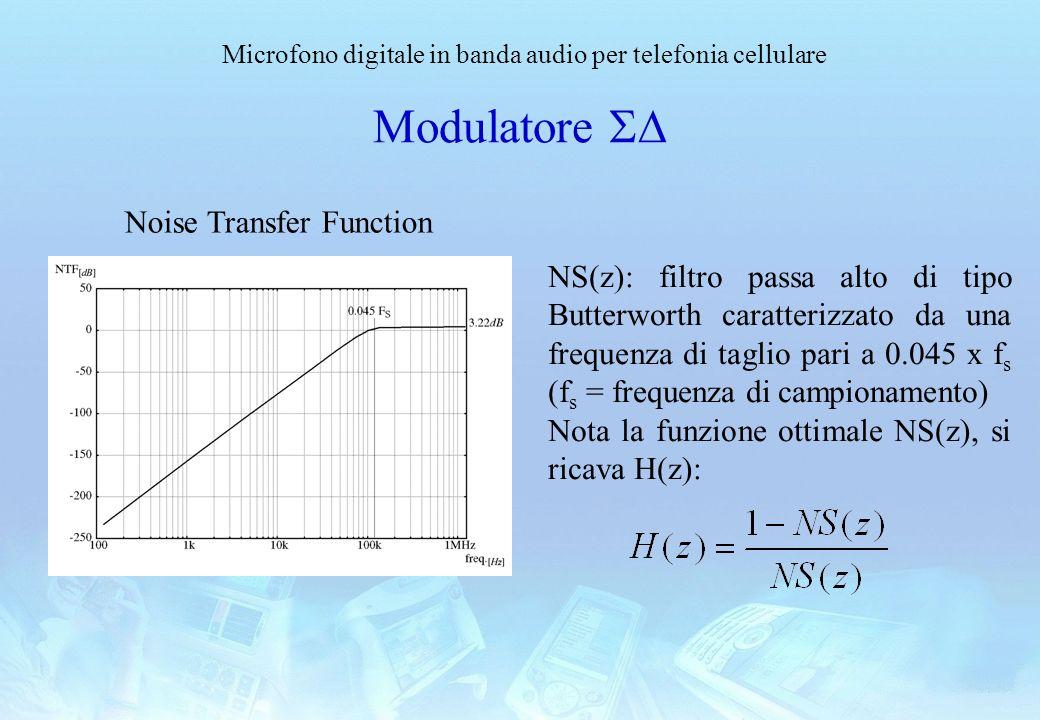 Microfono digitale in banda audio per telefonia cellulare Modulatore Noise Transfer Function NS(z): filtro passa alto di tipo Butterworth caratterizza