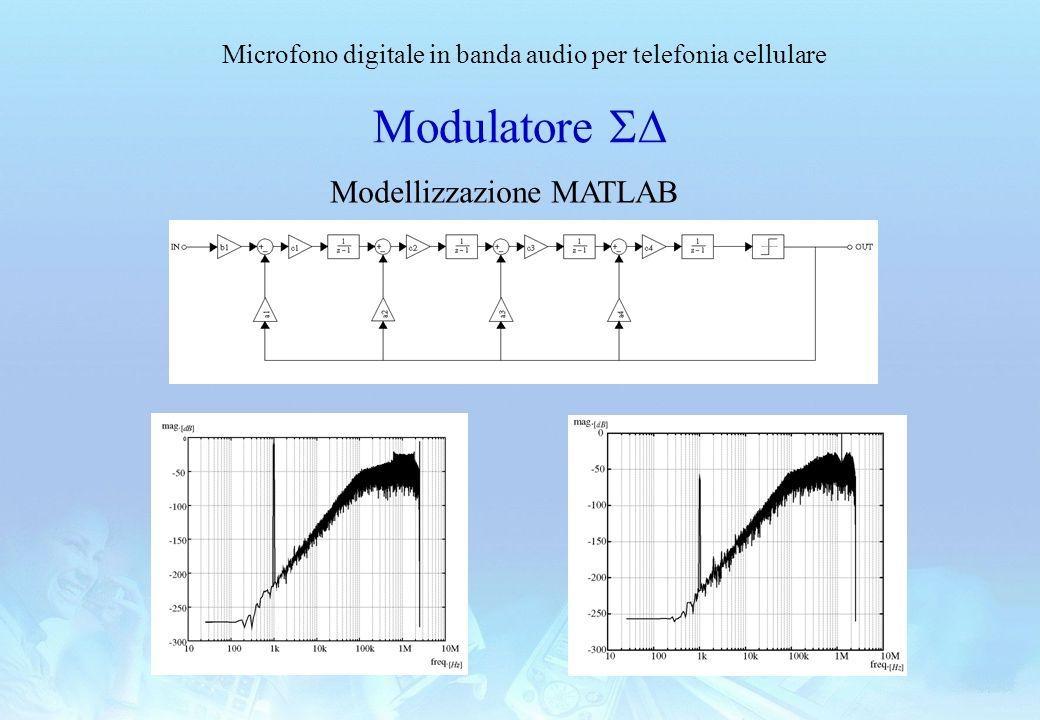 Microfono digitale in banda audio per telefonia cellulare Modulatore Modellizzazione MATLAB