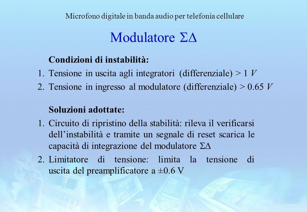 Microfono digitale in banda audio per telefonia cellulare Modulatore Condizioni di instabilità: 1.Tensione in uscita agli integratori (differenziale)