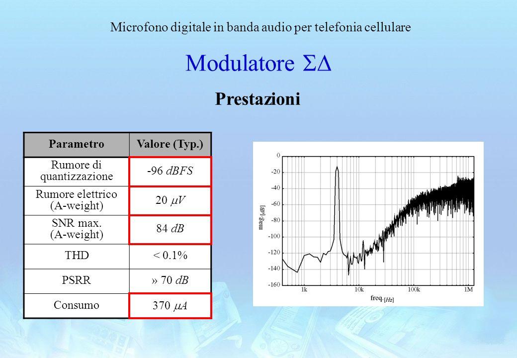 Microfono digitale in banda audio per telefonia cellulare Modulatore ParametroValore (Typ.) Rumore di quantizzazione -96 dBFS Rumore elettrico (A-weig