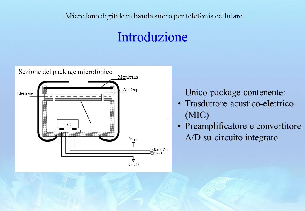 Microfono digitale in banda audio per telefonia cellulare Modulatore