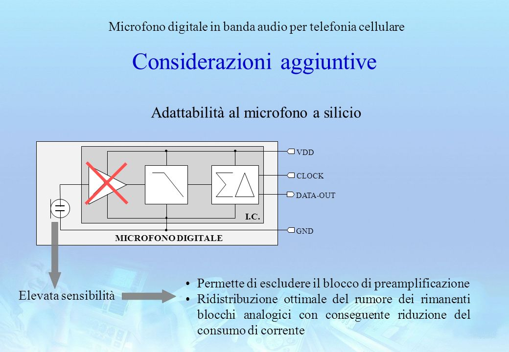 Microfono digitale in banda audio per telefonia cellulare Considerazioni aggiuntive Adattabilità al microfono a silicio GND VDD CLOCK DATA-OUT I.C. MI