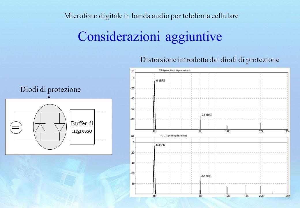 Microfono digitale in banda audio per telefonia cellulare Considerazioni aggiuntive Distorsione introdotta dai diodi di protezione Buffer di ingresso