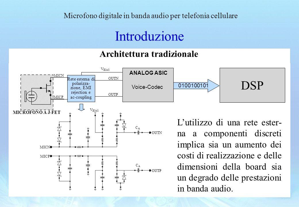 Microfono digitale in banda audio per telefonia cellulare Introduzione MICN MICP OUTN OUTP CACA CACA CODEC Lutilizzo di una rete ester- na a component