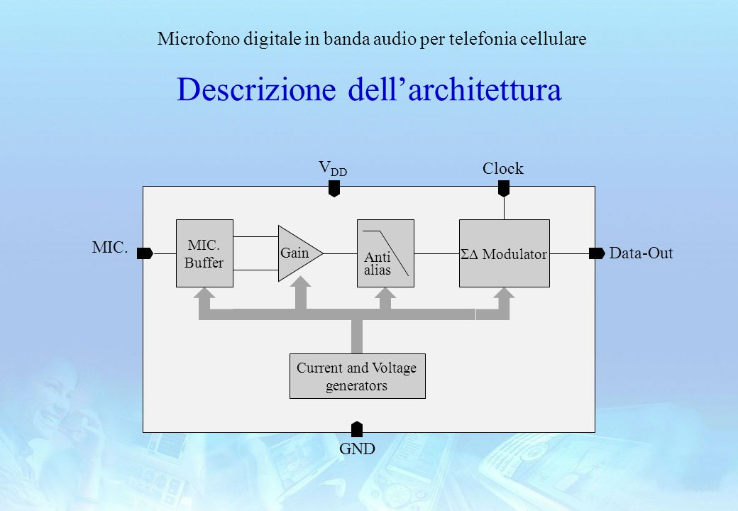 Microfono digitale in banda audio per telefonia cellulare Modulatore SC Amplifier