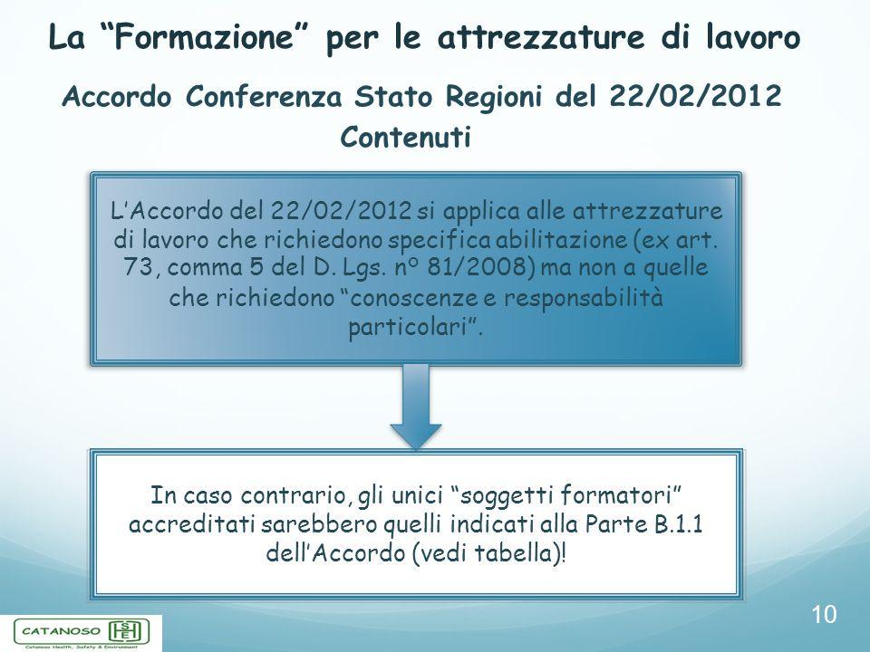 La Formazione per le attrezzature di lavoro 10 Accordo Conferenza Stato Regioni del 22/02/2012 Contenuti LAccordo del 22/02/2012 si applica alle attrezzature di lavoro che richiedono specifica abilitazione (ex art.