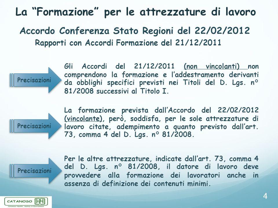 La Formazione per le attrezzature di lavoro 4 Accordo Conferenza Stato Regioni del 22/02/2012 Precisazioni Gli Accordi del 21/12/2011 (non vincolanti)