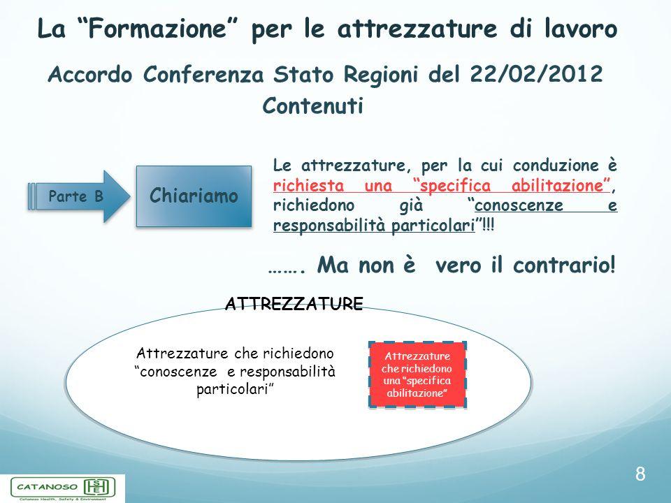 La Formazione per le attrezzature di lavoro 8 Accordo Conferenza Stato Regioni del 22/02/2012 Contenuti Parte B Le attrezzature, per la cui conduzione