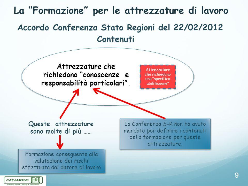 La Formazione per le attrezzature di lavoro 9 Accordo Conferenza Stato Regioni del 22/02/2012 Contenuti Attrezzature che richiedono conoscenze e respo