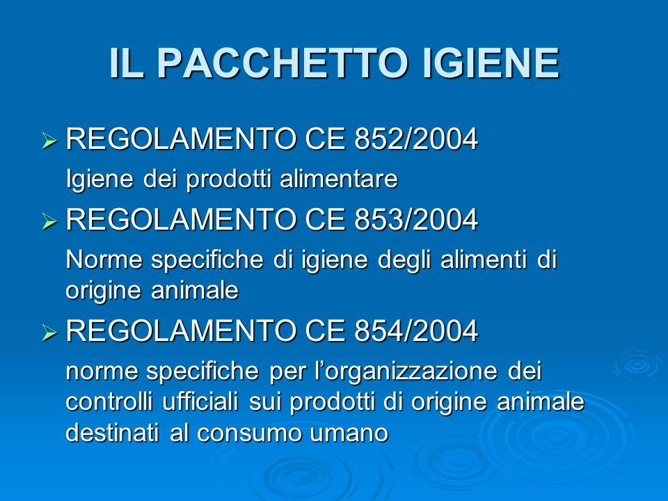 IL PACCHETTO IGIENE REGOLAMENTO CE 852/2004 REGOLAMENTO CE 852/2004 Igiene dei prodotti alimentare REGOLAMENTO CE 853/2004 REGOLAMENTO CE 853/2004 Nor