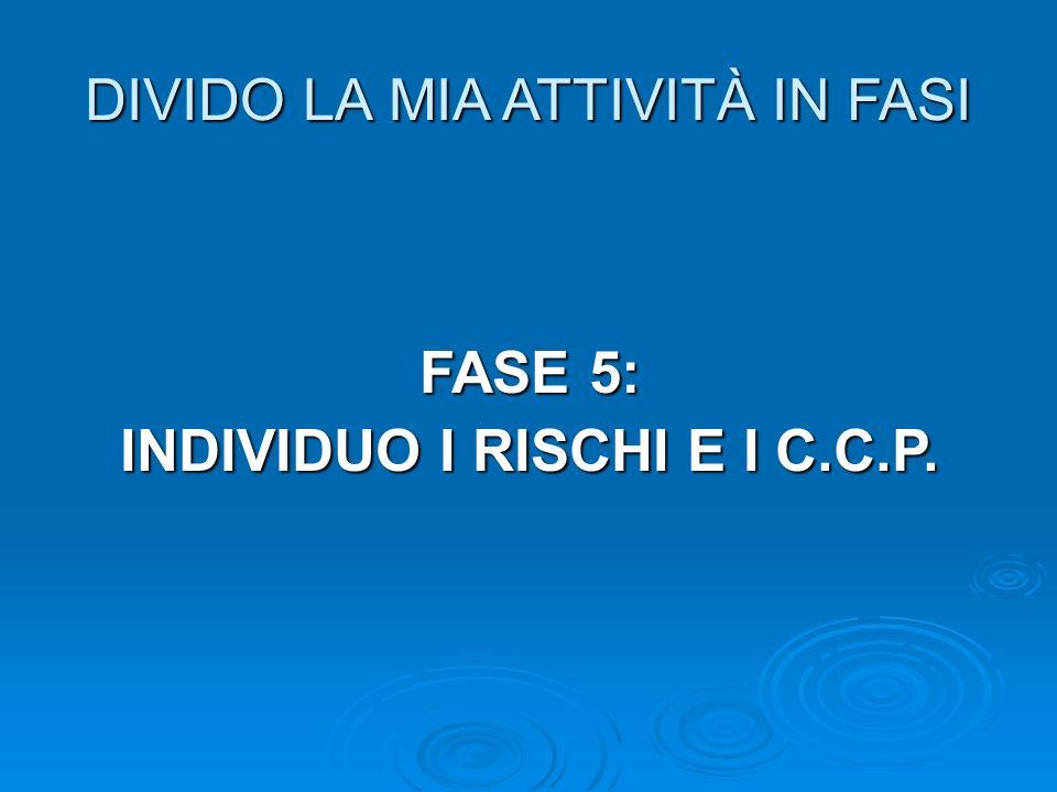 DIVIDO LA MIA ATTIVITÀ IN FASI FASE 5: INDIVIDUO I RISCHI E I C.C.P.
