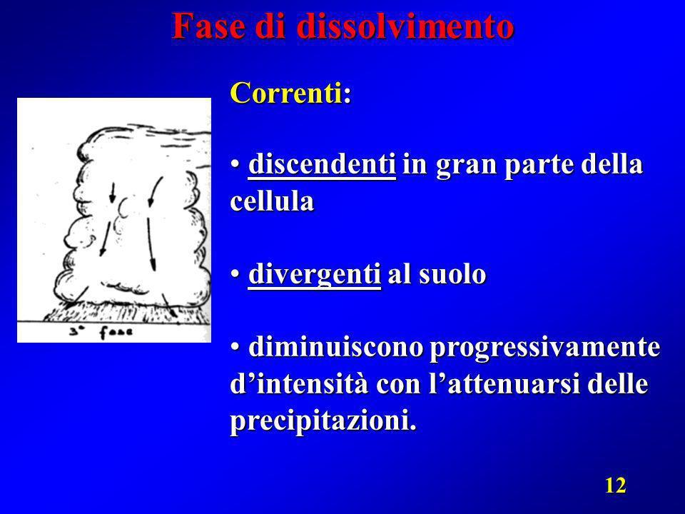 12 Correnti: discendenti in gran parte della cellula discendenti in gran parte della cellula divergenti al suolo divergenti al suolo diminuiscono prog