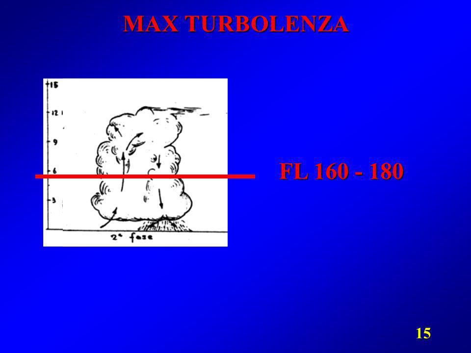 15 MAX TURBOLENZA FL 160 - 180