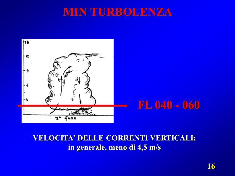 16 MIN TURBOLENZA FL 040 - 060 VELOCITA DELLE CORRENTI VERTICALI: in generale, meno di 4,5 m/s