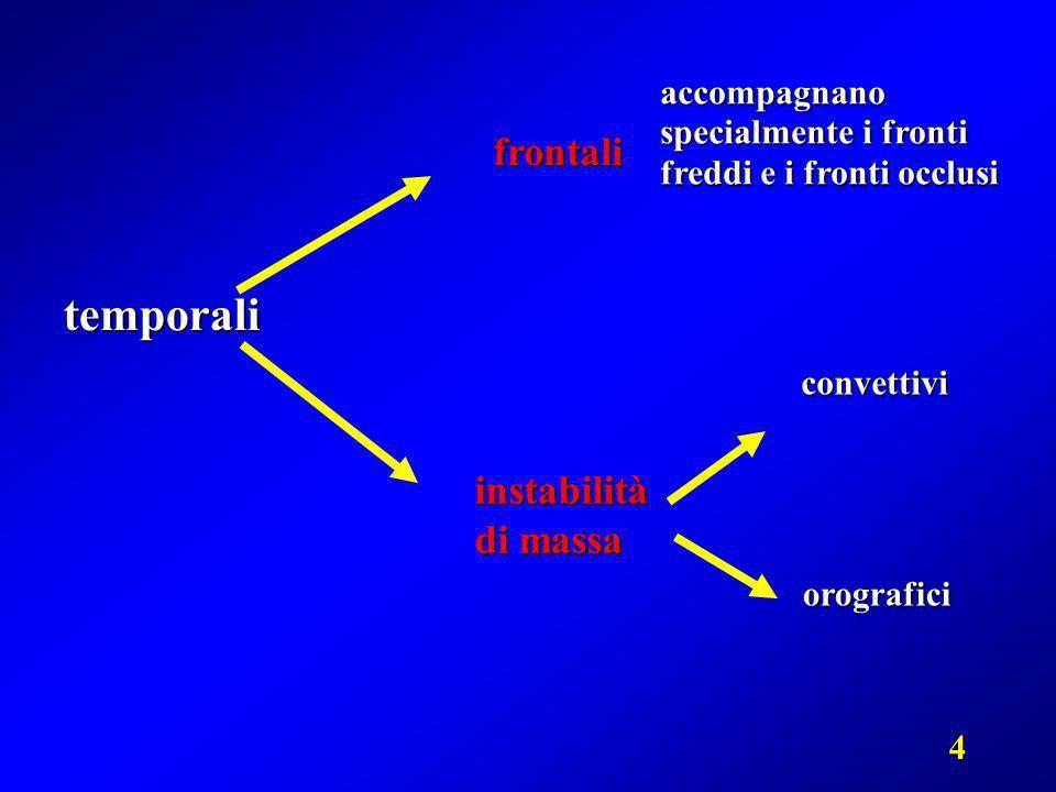 4temporali frontali instabilità di massa accompagnano specialmente i fronti freddi e i fronti occlusi convettivi orografici