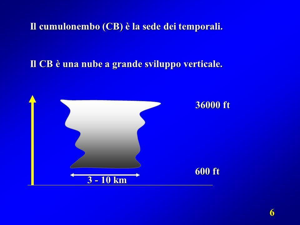 6 Il cumulonembo (CB) è la sede dei temporali. Il CB è una nube a grande sviluppo verticale. 600 ft 36000 ft 3 - 10 km