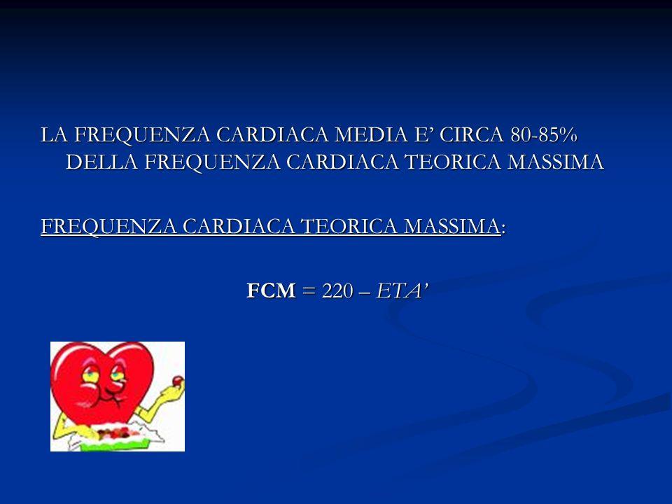 LA FREQUENZA CARDIACA MEDIA E CIRCA 80-85% DELLA FREQUENZA CARDIACA TEORICA MASSIMA FREQUENZA CARDIACA TEORICA MASSIMA: FCM = 220 – ETA