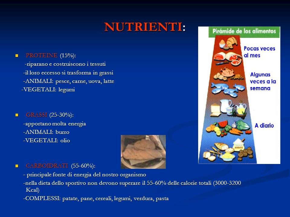 NUTRIENTI: PROTEINE (15%): PROTEINE (15%): -riparano e costruiscono i tessuti -riparano e costruiscono i tessuti -il loro eccesso si trasforma in gras