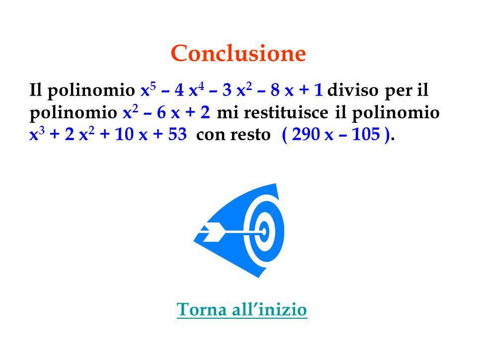 Conclusione Il polinomio x 5 – 4 x 4 – 3 x 2 – 8 x + 1 diviso per il polinomio x 2 – 6 x + 2 mi restituisce il polinomio x 3 + 2 x 2 + 10 x + 53 con r